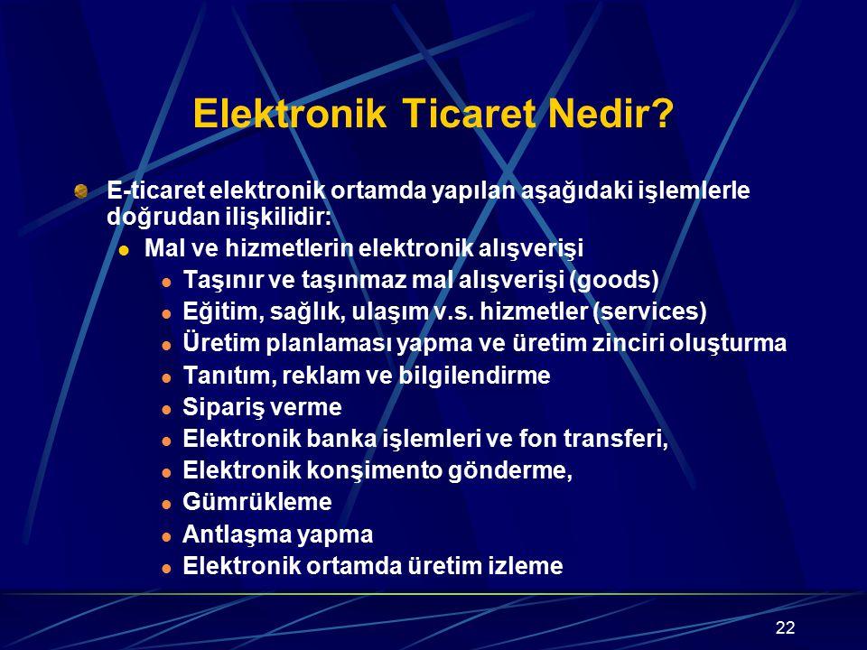 22 Elektronik Ticaret Nedir? E-ticaret elektronik ortamda yapılan aşağıdaki işlemlerle doğrudan ilişkilidir: Mal ve hizmetlerin elektronik alışverişi