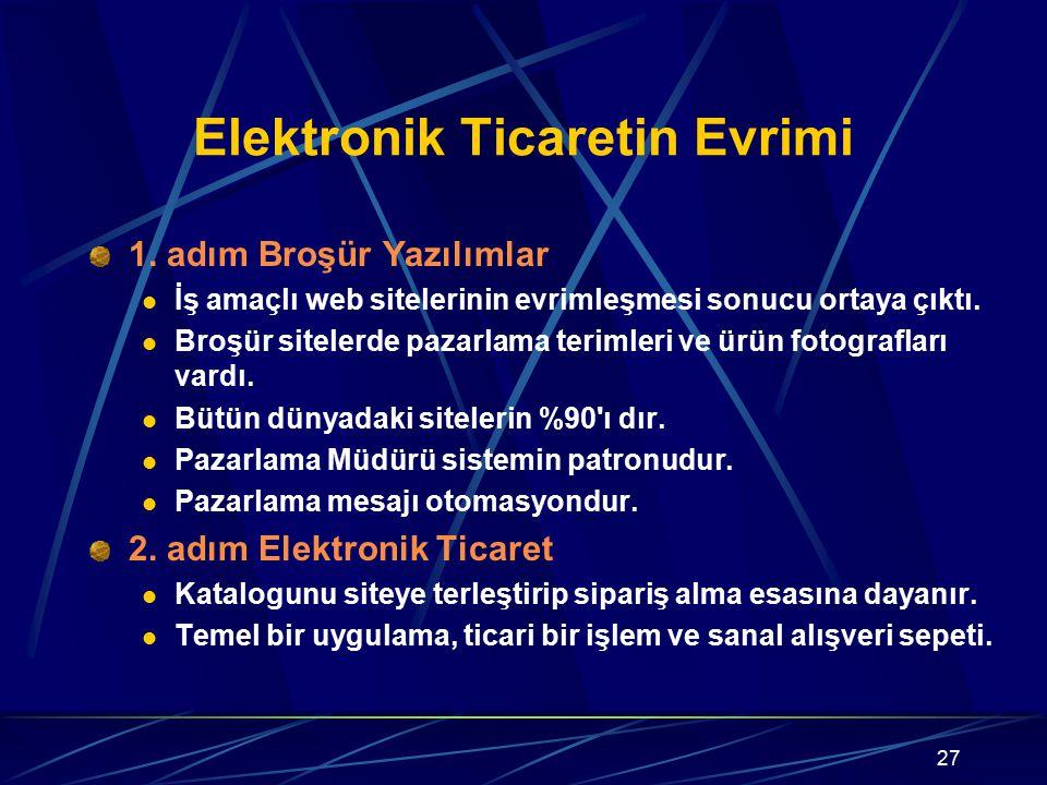 27 Elektronik Ticaretin Evrimi 1. adım Broşür Yazılımlar İş amaçlı web sitelerinin evrimleşmesi sonucu ortaya çıktı. Broşür sitelerde pazarlama teriml
