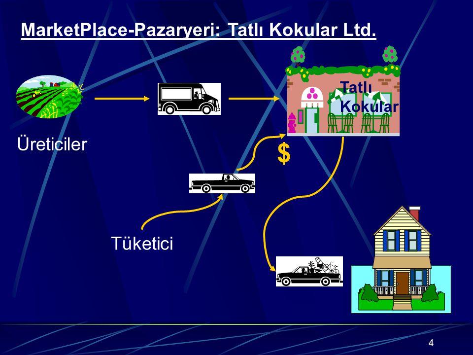 4 Tatlı Kokular $ Tüketici Üreticiler MarketPlace-Pazaryeri: Tatlı Kokular Ltd.