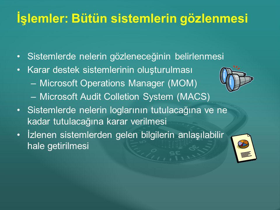 İşlemler: Bütün sistemlerin gözlenmesi Sistemlerde nelerin gözleneceğinin belirlenmesi Karar destek sistemlerinin oluşturulması –Microsoft Operations