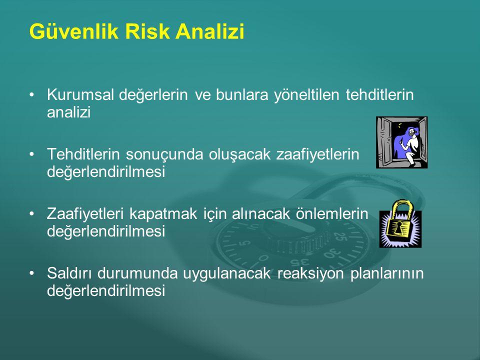 Güvenlik Risk Analizi Kurumsal değerlerin ve bunlara yöneltilen tehditlerin analizi Tehditlerin sonuçunda oluşacak zaafiyetlerin değerlendirilmesi Zaa