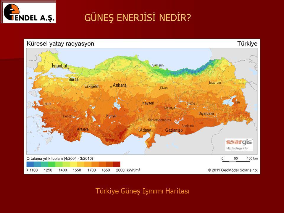 GÜNEŞ ENERJİSİ NEDİR? Türkiye Güneş Işınımı Haritası