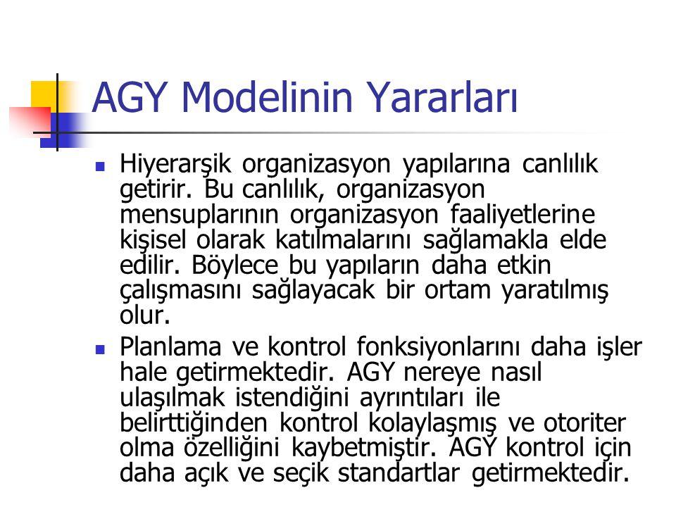 AGY Modelinin Yararları Hiyerarşik organizasyon yapılarına canlılık getirir. Bu canlılık, organizasyon mensuplarının organizasyon faaliyetlerine kişis
