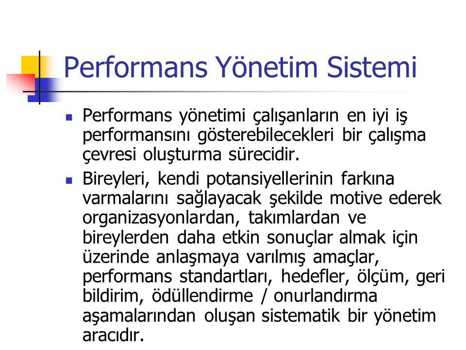 Performans Yönetim Sistemi Performans yönetimi çalışanların en iyi iş performansını gösterebilecekleri bir çalışma çevresi oluşturma sürecidir. Bireyl