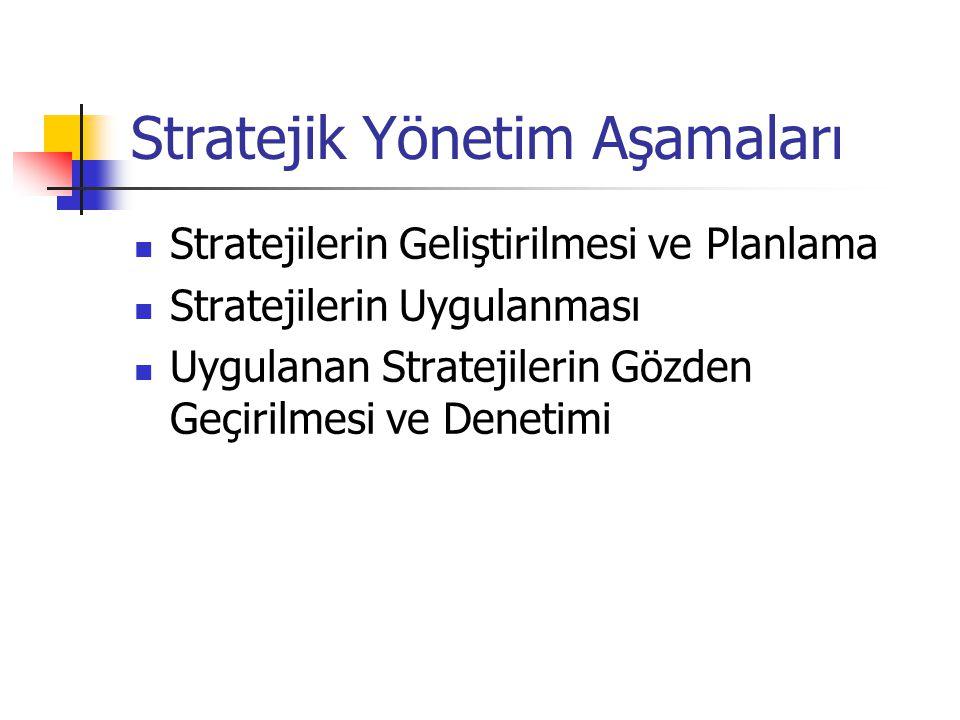 Stratejik Yönetim Aşamaları Stratejilerin Geliştirilmesi ve Planlama Stratejilerin Uygulanması Uygulanan Stratejilerin Gözden Geçirilmesi ve Denetimi