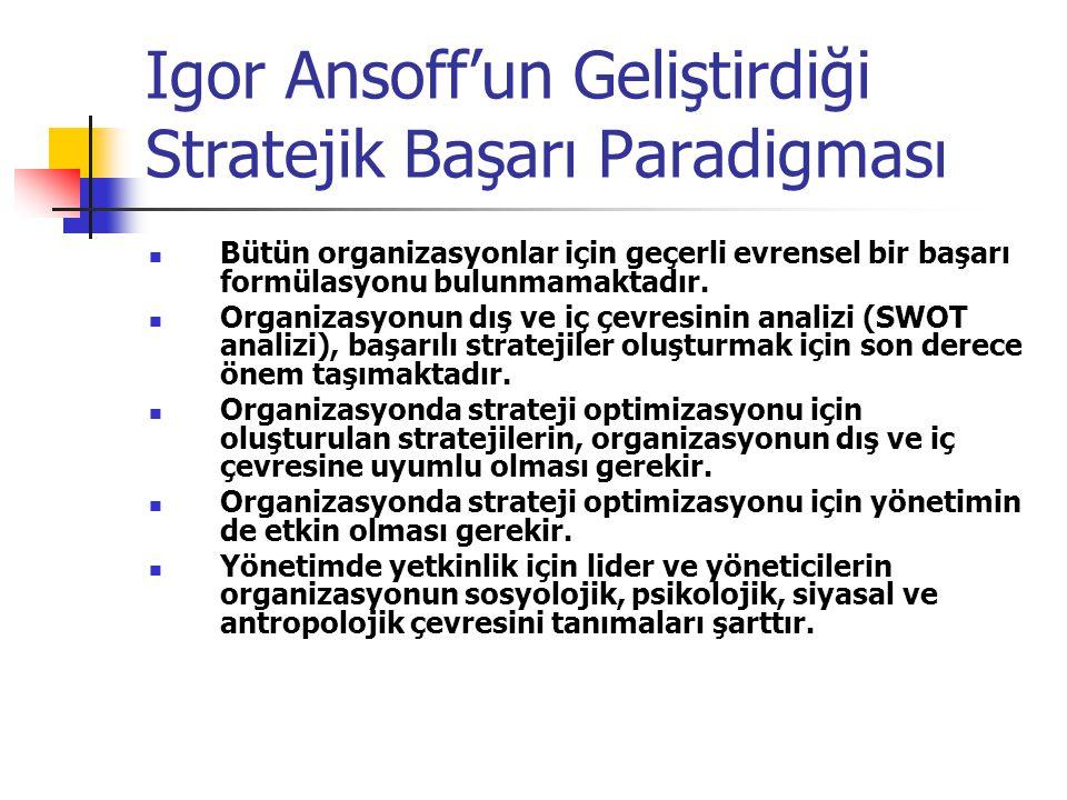 Igor Ansoff'un Geliştirdiği Stratejik Başarı Paradigması Bütün organizasyonlar için geçerli evrensel bir başarı formülasyonu bulunmamaktadır. Organiza