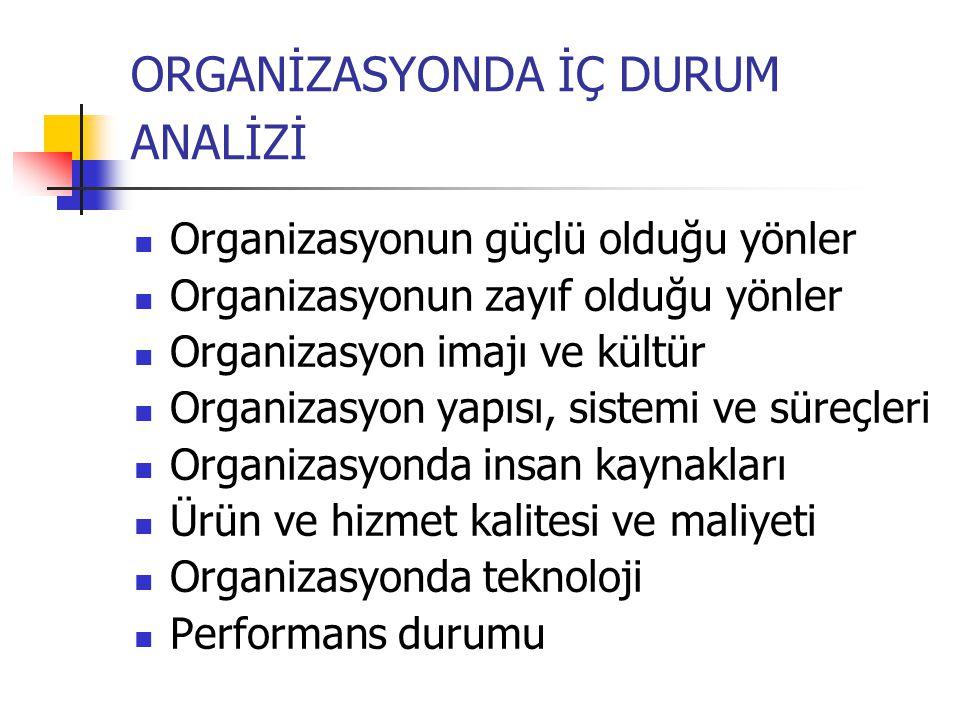 ORGANİZASYONDA İÇ DURUM ANALİZİ Organizasyonun güçlü olduğu yönler Organizasyonun zayıf olduğu yönler Organizasyon imajı ve kültür Organizasyon yapısı