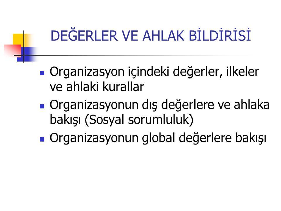 DEĞERLER VE AHLAK BİLDİRİSİ Organizasyon içindeki değerler, ilkeler ve ahlaki kurallar Organizasyonun dış değerlere ve ahlaka bakışı (Sosyal sorumlulu