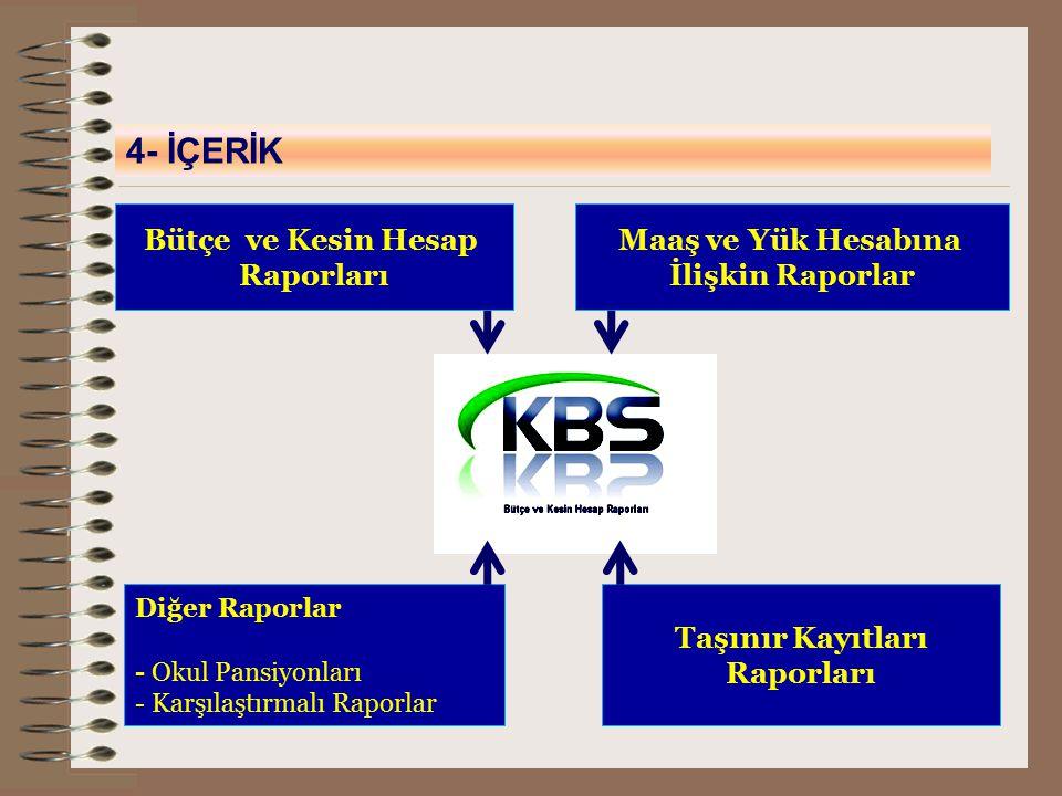 4- İÇERİK Bütçe ve Kesin Hesap Raporları Maaş ve Yük Hesabına İlişkin Raporlar Diğer Raporlar - Okul Pansiyonları - Karşılaştırmalı Raporlar Taşınır K