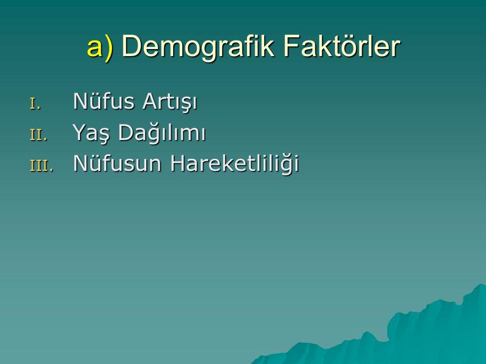 a) Demografik Faktörler I. Nüfus Artışı II. Yaş Dağılımı III. Nüfusun Hareketliliği