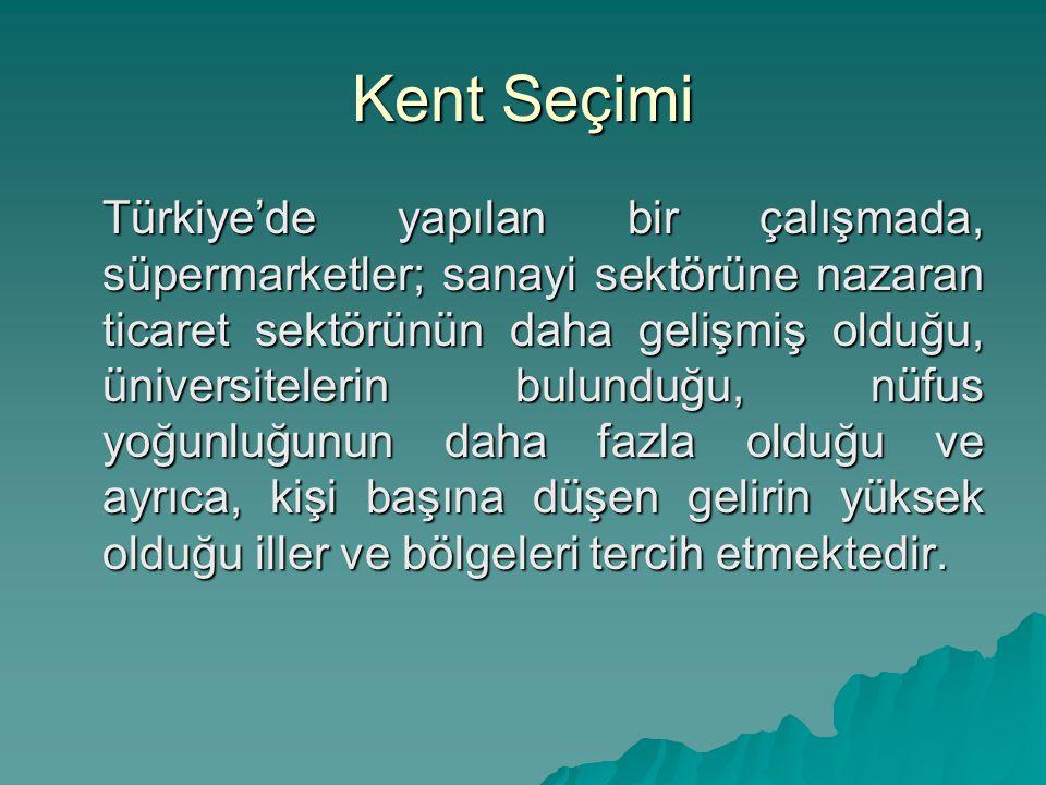 Kent Seçimi Türkiye'de yapılan bir çalışmada, süpermarketler; sanayi sektörüne nazaran ticaret sektörünün daha gelişmiş olduğu, üniversitelerin bulund