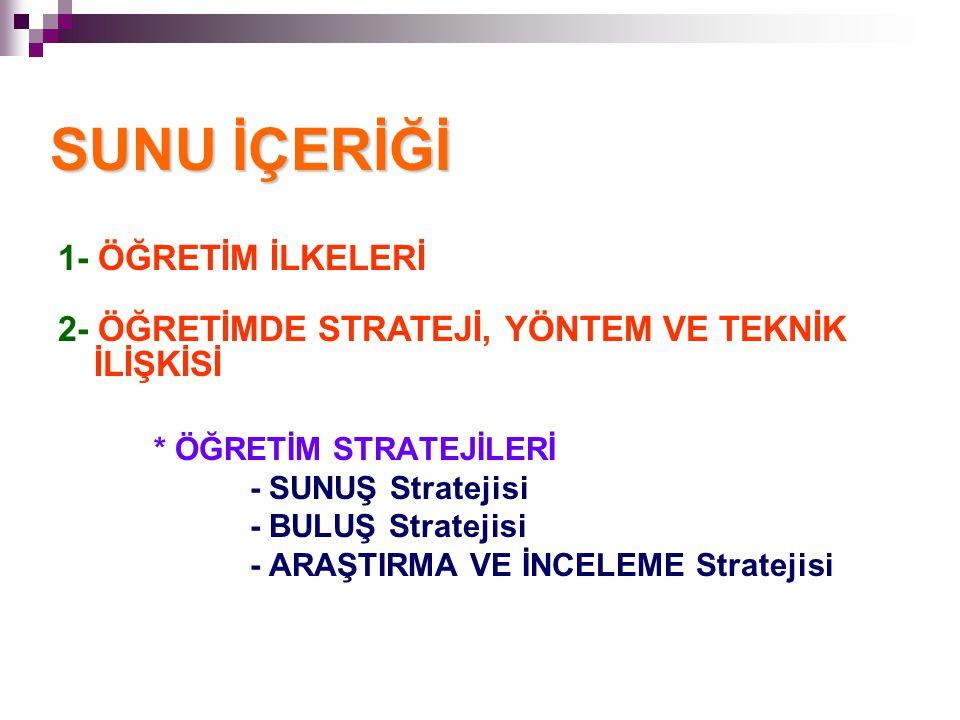 SUNU İÇERİĞİ 1- ÖĞRETİM İLKELERİ 2- ÖĞRETİMDE STRATEJİ, YÖNTEM VE TEKNİK İLİŞKİSİ * ÖĞRETİM STRATEJİLERİ - SUNUŞ Stratejisi - BULUŞ Stratejisi - ARAŞT