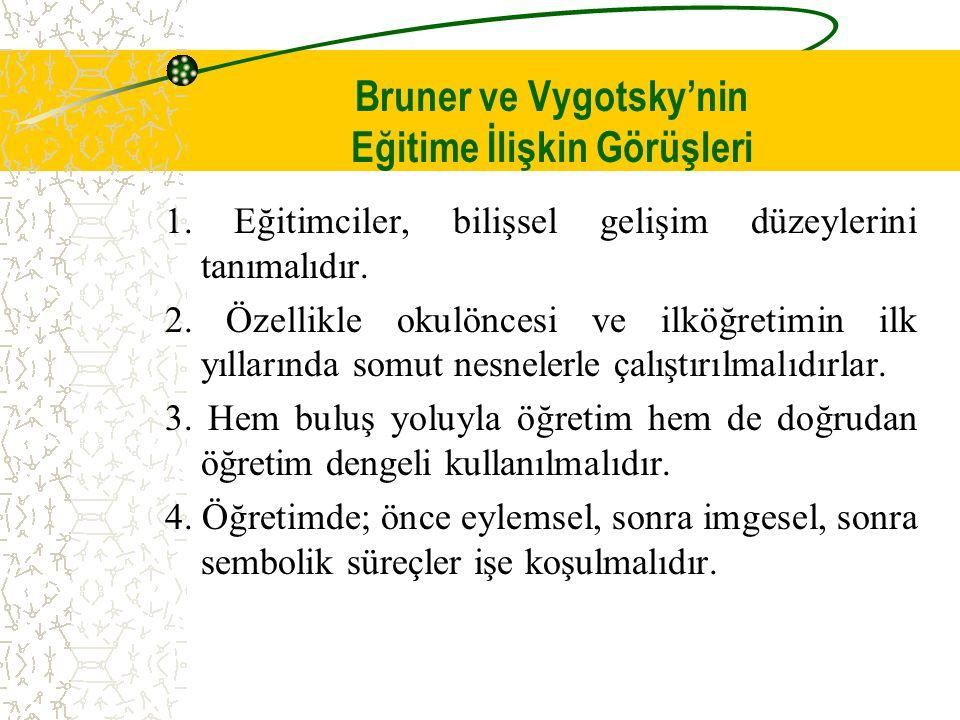 Bruner ve Vygotsky'nin Eğitime İlişkin Görüşleri 1.