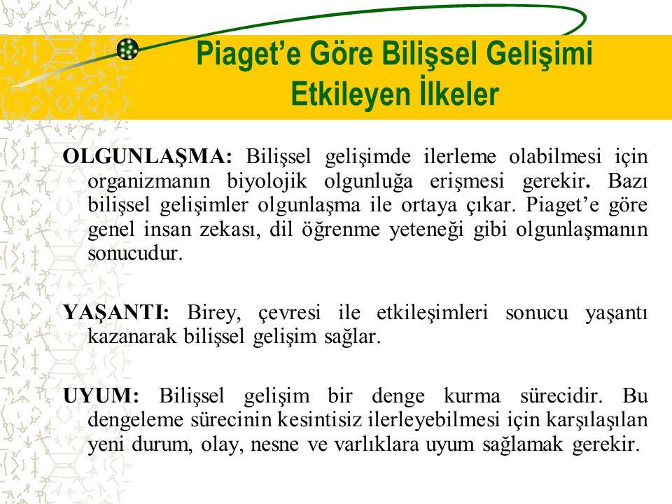 Piaget'in Kuramının Temel Kavramları ZEKA: Bireyin çevreye uyum sağlayabilme yeteneğidir.