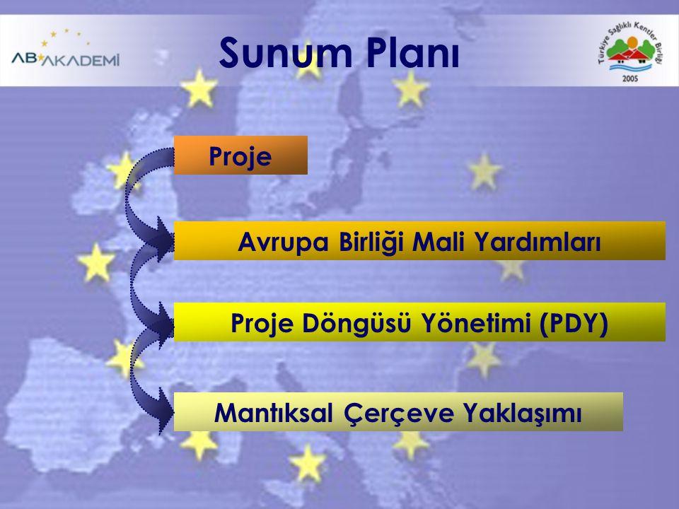 Mantıksal Çerçeve Yaklaşımı Sunum Planı Proje Proje Döngüsü Yönetimi (PDY) Avrupa Birliği Mali Yardımları