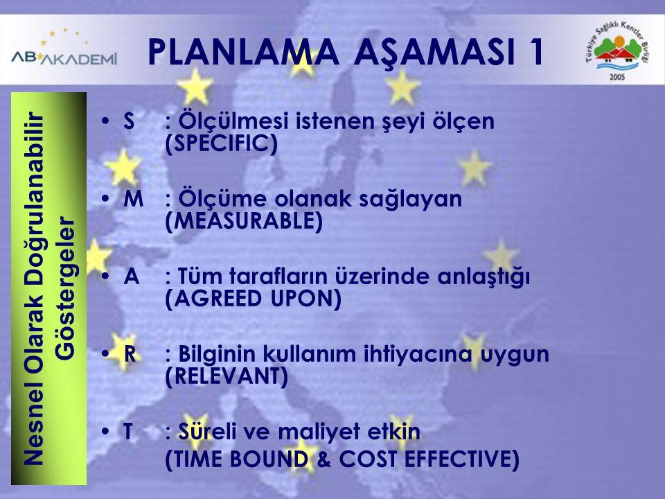 PLANLAMA AŞAMASI 1 S: Ölçülmesi istenen şeyi ölçen (SPECIFIC) M: Ölçüme olanak sağlayan (MEASURABLE) A: Tüm tarafların üzerinde anlaştığı (AGREED UPON) R: Bilginin kullanım ihtiyacına uygun (RELEVANT) T: Süreli ve maliyet etkin (TIME BOUND & COST EFFECTIVE) Nesnel Olarak Doğrulanabilir Göstergeler
