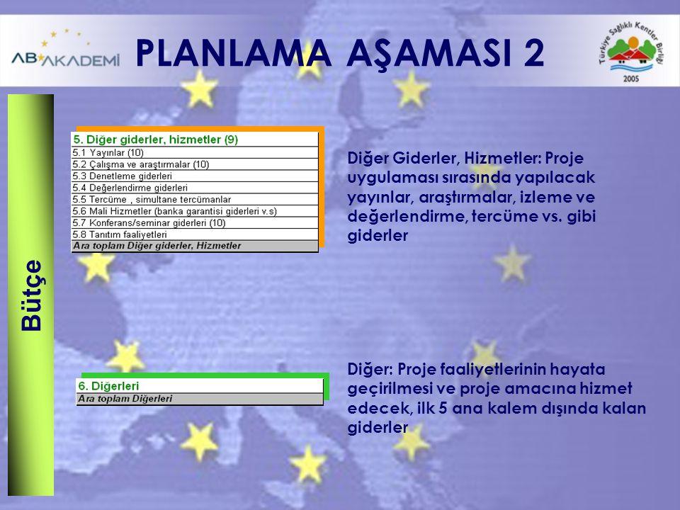 PLANLAMA AŞAMASI 2 Diğer Giderler, Hizmetler: Proje uygulaması sırasında yapılacak yayınlar, araştırmalar, izleme ve değerlendirme, tercüme vs.