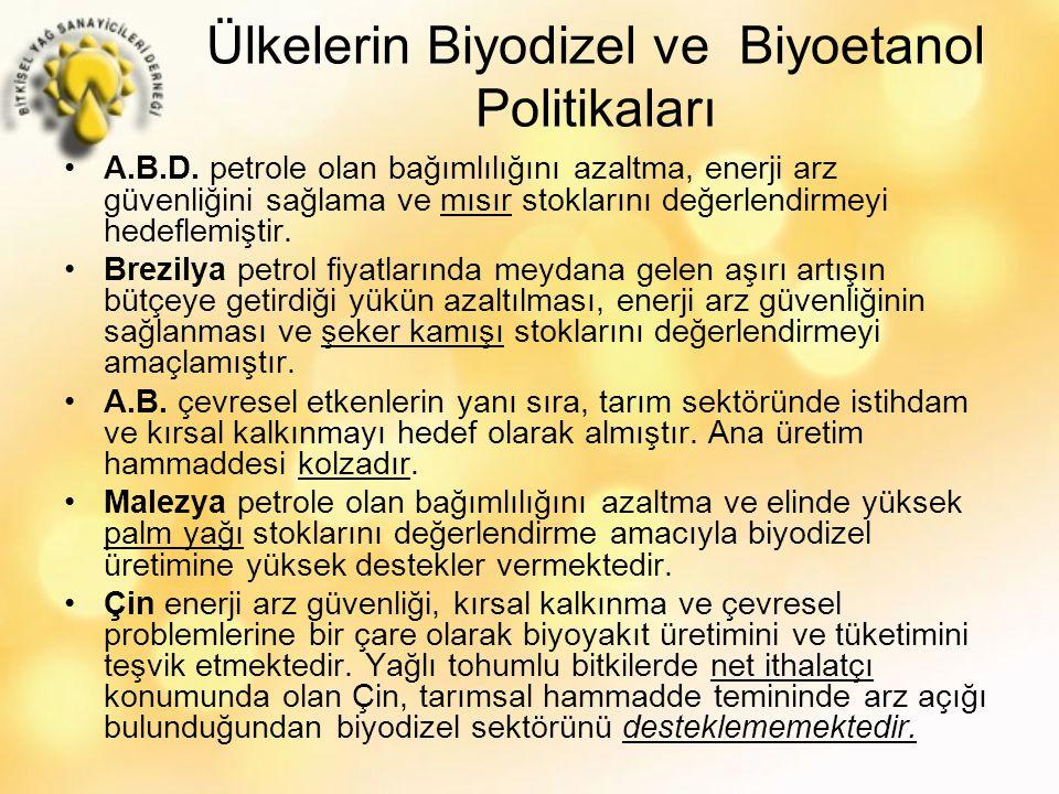 Ülkelerin Biyodizel ve Biyoetanol Politikaları A.B.D.