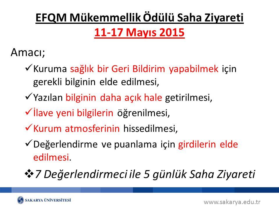 www.sakarya.edu.tr EFQM Mükemmellik Ödülü Saha Ziyareti 11-17 Mayıs 2015 Amacı; Kuruma sağlık bir Geri Bildirim yapabilmek için gerekli bilginin elde