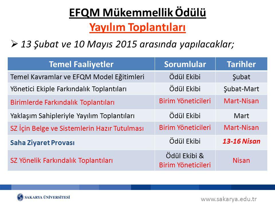www.sakarya.edu.tr EFQM Mükemmellik Ödülü Yayılım Toplantıları  13 Şubat ve 10 Mayıs 2015 arasında yapılacaklar; Temel FaaliyetlerSorumlularTarihler