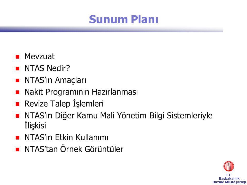 T.C. Başbakanlık Hazine Müsteşarlığı Sunum Planı Mevzuat NTAS Nedir? NTAS'ın Amaçları Nakit Programının Hazırlanması Revize Talep İşlemleri NTAS'ın Di