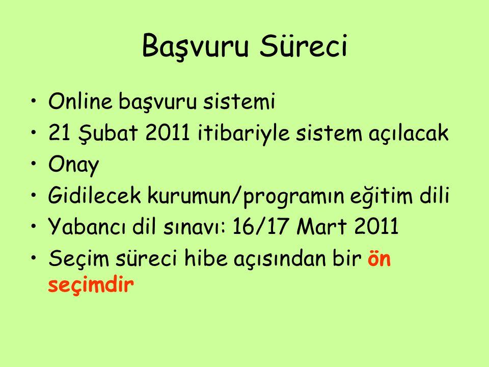 Başvuru Süreci Online başvuru sistemi 21 Şubat 2011 itibariyle sistem açılacak Onay Gidilecek kurumun/programın eğitim dili Yabancı dil sınavı: 16/17 Mart 2011 Seçim süreci hibe açısından bir ön seçimdir