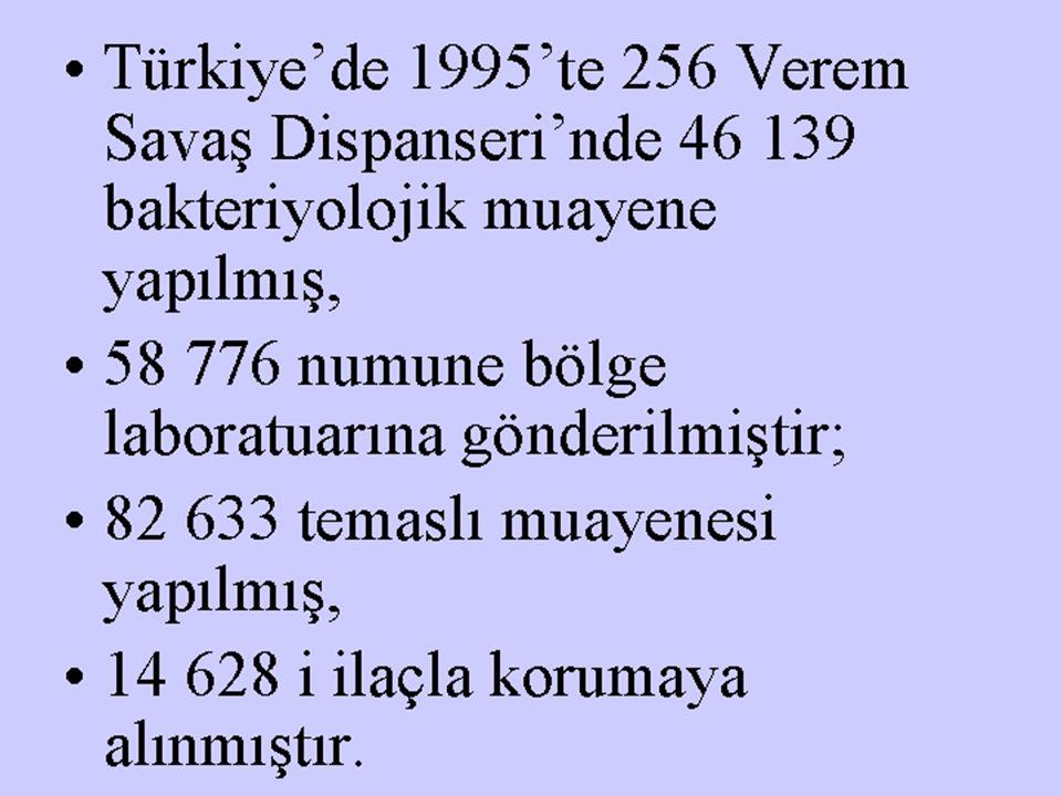 Türkiye'de 1995'te 256 Verem Savaş Dispanseri'nde 46 139 bakteriyolojik muayene yapılmış, 58 776 numune bölge laboratuarına gönderilmiştir; 82 633 tem