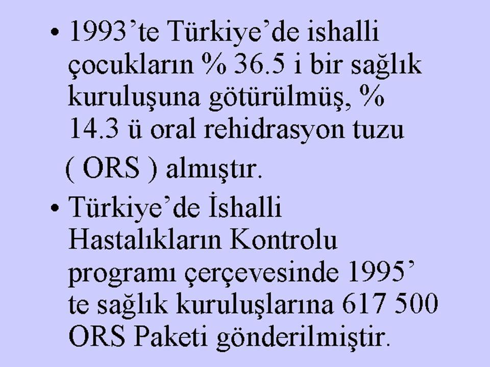 1993'te Türkiye'de ishalli çocukların % 36.5 i bir sağlık kuruluşuna götürülmüş, % 14.3 ü oral rehidrasyon tuzu ( ORS ) almıştır. Türkiye'de İshalli H