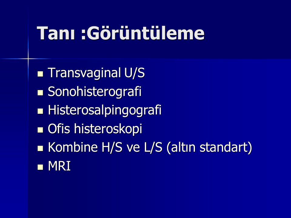 Tanı :Görüntüleme Transvaginal U/S Transvaginal U/S Sonohisterografi Sonohisterografi Histerosalpingografi Histerosalpingografi Ofis histeroskopi Ofis