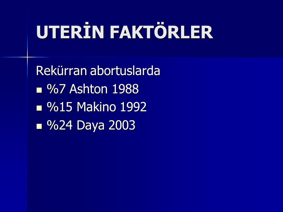 UTERİN FAKTÖRLER Rekürran abortuslarda %7 Ashton 1988 %7 Ashton 1988 %15 Makino 1992 %15 Makino 1992 %24 Daya 2003 %24 Daya 2003