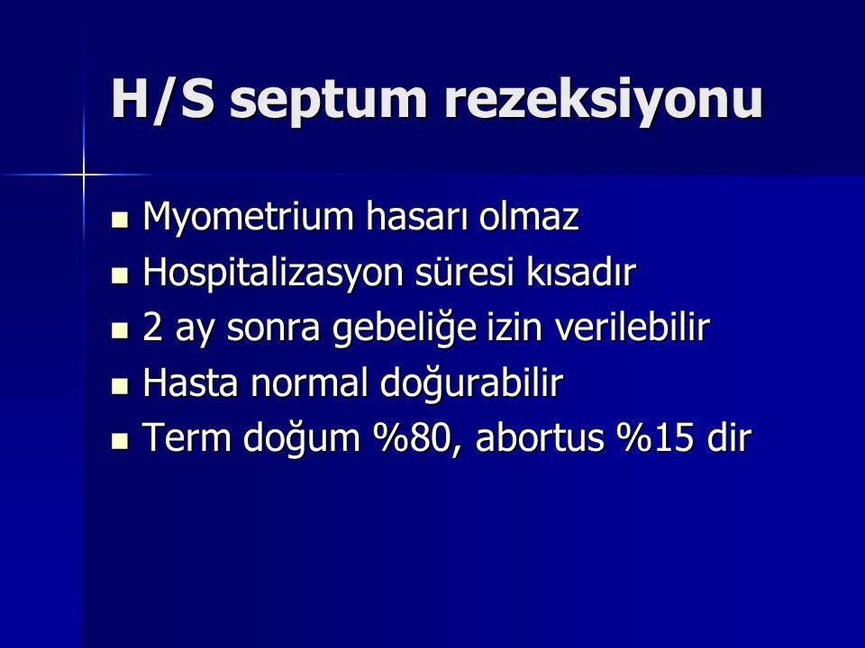 H/S septum rezeksiyonu Myometrium hasarı olmaz Myometrium hasarı olmaz Hospitalizasyon süresi kısadır Hospitalizasyon süresi kısadır 2 ay sonra gebeliğe izin verilebilir 2 ay sonra gebeliğe izin verilebilir Hasta normal doğurabilir Hasta normal doğurabilir Term doğum %80, abortus %15 dir Term doğum %80, abortus %15 dir