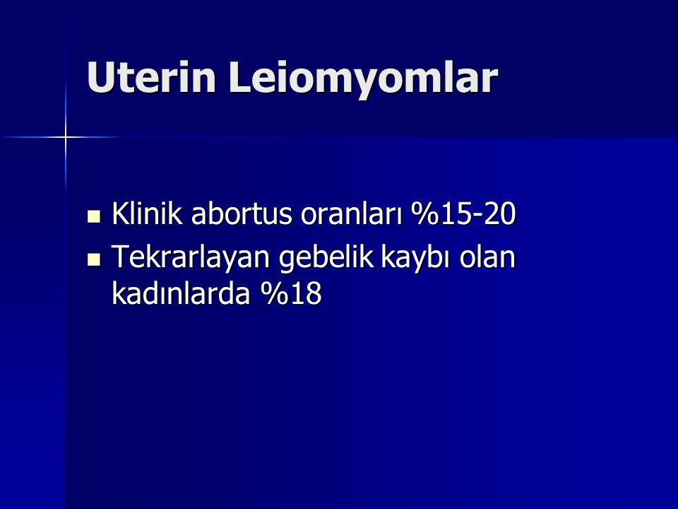 Uterin Leiomyomlar Klinik abortus oranları %15-20 Klinik abortus oranları %15-20 Tekrarlayan gebelik kaybı olan kadınlarda %18 Tekrarlayan gebelik kaybı olan kadınlarda %18