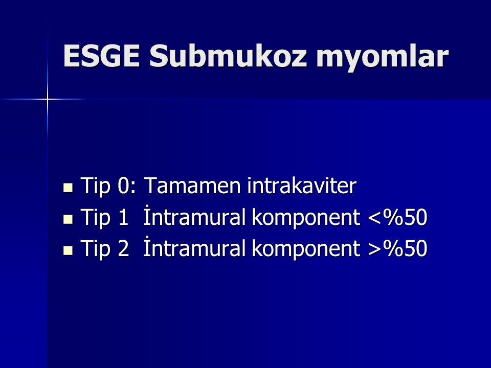ESGE Submukoz myomlar Tip 0: Tamamen intrakaviter Tip 0: Tamamen intrakaviter Tip 1 İntramural komponent <%50 Tip 1 İntramural komponent <%50 Tip 2 İn