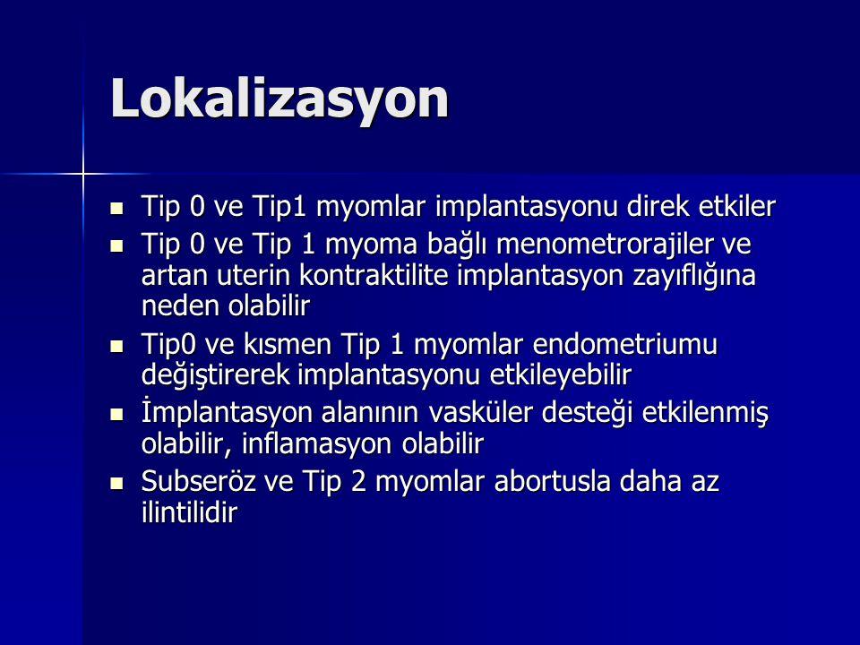 Lokalizasyon Tip 0 ve Tip1 myomlar implantasyonu direk etkiler Tip 0 ve Tip1 myomlar implantasyonu direk etkiler Tip 0 ve Tip 1 myoma bağlı menometrorajiler ve artan uterin kontraktilite implantasyon zayıflığına neden olabilir Tip 0 ve Tip 1 myoma bağlı menometrorajiler ve artan uterin kontraktilite implantasyon zayıflığına neden olabilir Tip0 ve kısmen Tip 1 myomlar endometriumu değiştirerek implantasyonu etkileyebilir Tip0 ve kısmen Tip 1 myomlar endometriumu değiştirerek implantasyonu etkileyebilir İmplantasyon alanının vasküler desteği etkilenmiş olabilir, inflamasyon olabilir İmplantasyon alanının vasküler desteği etkilenmiş olabilir, inflamasyon olabilir Subseröz ve Tip 2 myomlar abortusla daha az ilintilidir Subseröz ve Tip 2 myomlar abortusla daha az ilintilidir