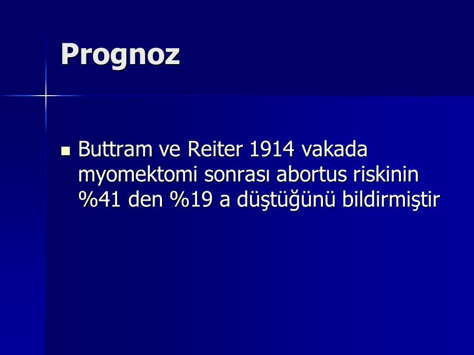 Prognoz Buttram ve Reiter 1914 vakada myomektomi sonrası abortus riskinin %41 den %19 a düştüğünü bildirmiştir Buttram ve Reiter 1914 vakada myomektomi sonrası abortus riskinin %41 den %19 a düştüğünü bildirmiştir