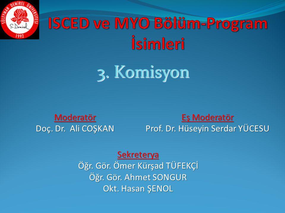 3.Komisyon Moderatör Doç. Dr. Ali COŞKAN Eş Moderatör Prof.
