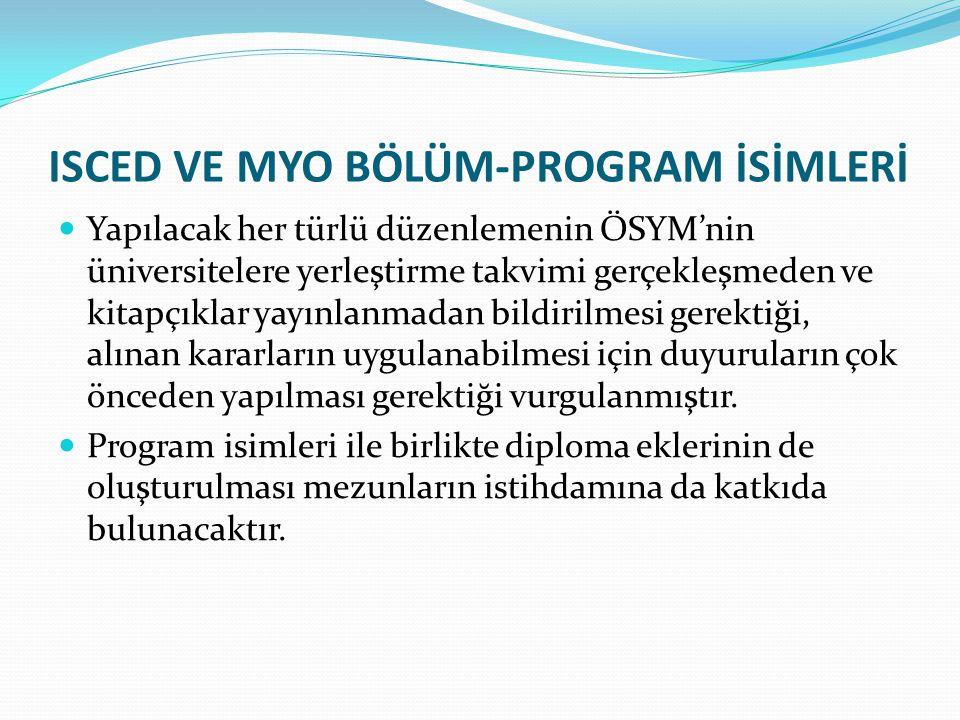 ISCED VE MYO BÖLÜM-PROGRAM İSİMLERİ Yapılacak her türlü düzenlemenin ÖSYM'nin üniversitelere yerleştirme takvimi gerçekleşmeden ve kitapçıklar yayınla