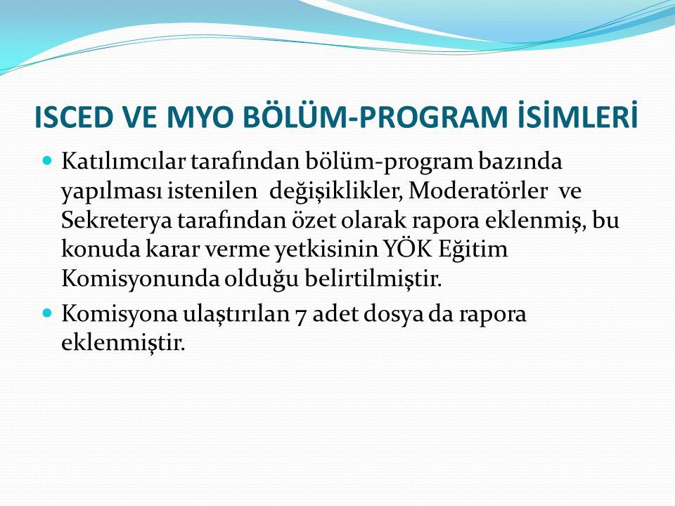 ISCED VE MYO BÖLÜM-PROGRAM İSİMLERİ Katılımcılar tarafından bölüm-program bazında yapılması istenilen değişiklikler, Moderatörler ve Sekreterya tarafından özet olarak rapora eklenmiş, bu konuda karar verme yetkisinin YÖK Eğitim Komisyonunda olduğu belirtilmiştir.