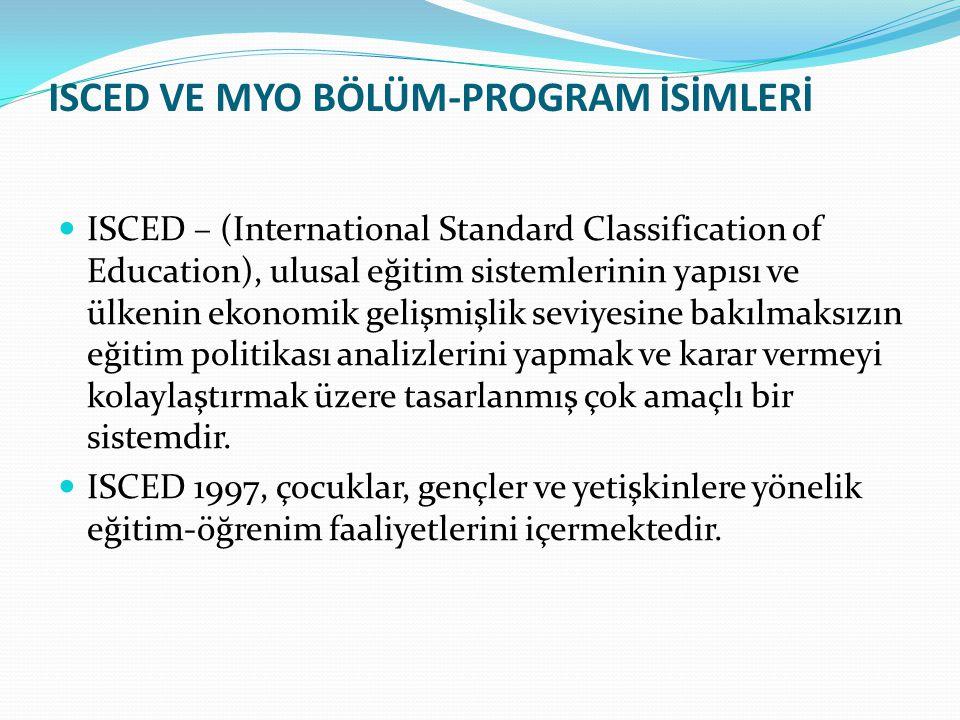ISCED VE MYO BÖLÜM-PROGRAM İSİMLERİ ISCED – (International Standard Classification of Education), ulusal eğitim sistemlerinin yapısı ve ülkenin ekonomik gelişmişlik seviyesine bakılmaksızın eğitim politikası analizlerini yapmak ve karar vermeyi kolaylaştırmak üzere tasarlanmış çok amaçlı bir sistemdir.