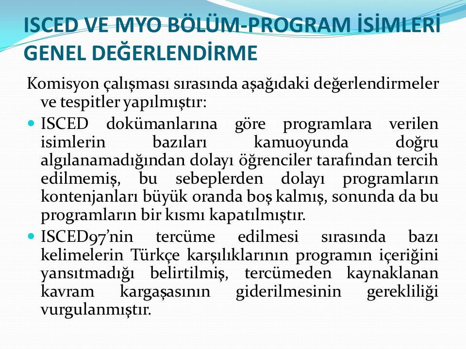 ISCED VE MYO BÖLÜM-PROGRAM İSİMLERİ GENEL DEĞERLENDİRME Komisyon çalışması sırasında aşağıdaki değerlendirmeler ve tespitler yapılmıştır: ISCED doküma