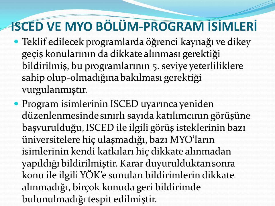 ISCED VE MYO BÖLÜM-PROGRAM İSİMLERİ Teklif edilecek programlarda öğrenci kaynağı ve dikey geçiş konularının da dikkate alınması gerektiği bildirilmiş,