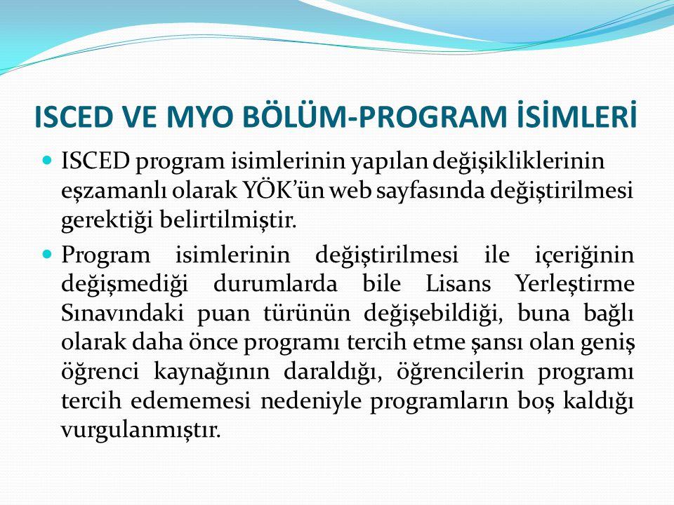 ISCED VE MYO BÖLÜM-PROGRAM İSİMLERİ ISCED program isimlerinin yapılan değişikliklerinin eşzamanlı olarak YÖK'ün web sayfasında değiştirilmesi gerektiği belirtilmiştir.