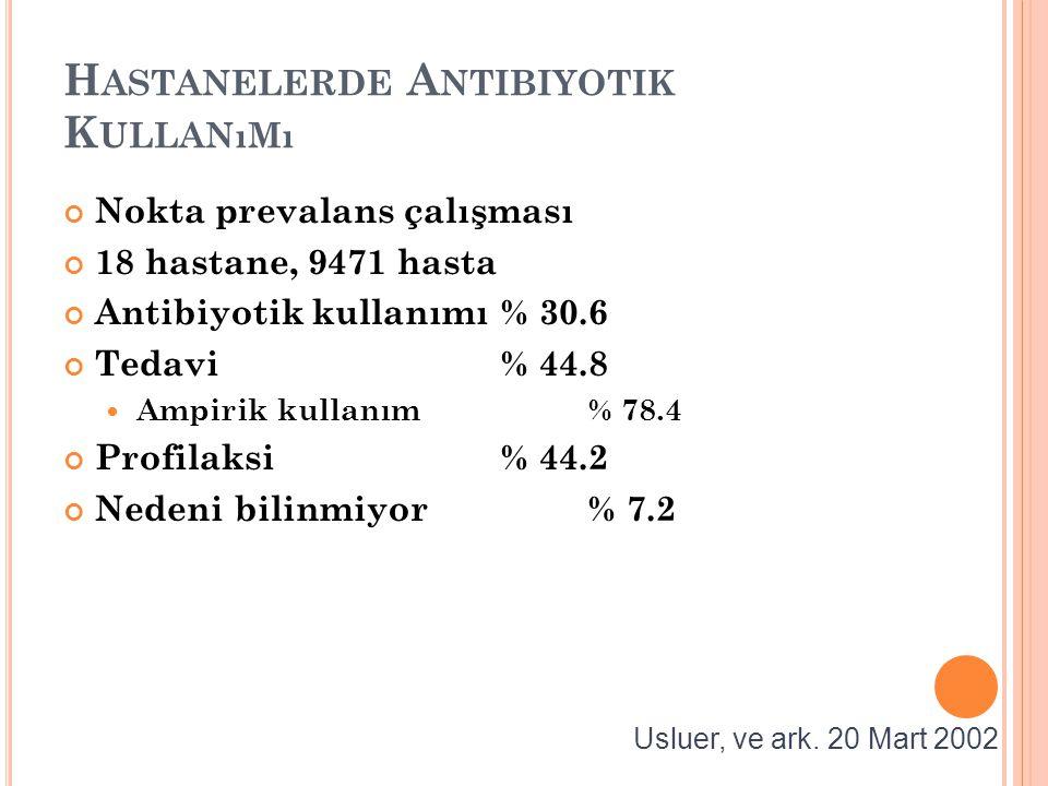H ASTANELERDE A NTIBIYOTIK K ULLANıMı Nokta prevalans çalışması 18 hastane, 9471 hasta Antibiyotik kullanımı % 30.6 Tedavi % 44.8 Ampirik kullanım % 7