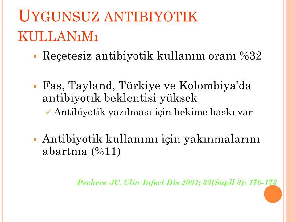 U YGUNSUZ ANTIBIYOTIK KULLANıMı  Reçetesiz antibiyotik kullanım oranı %32  Fas, Tayland, Türkiye ve Kolombiya'da antibiyotik beklentisi yüksek Antib