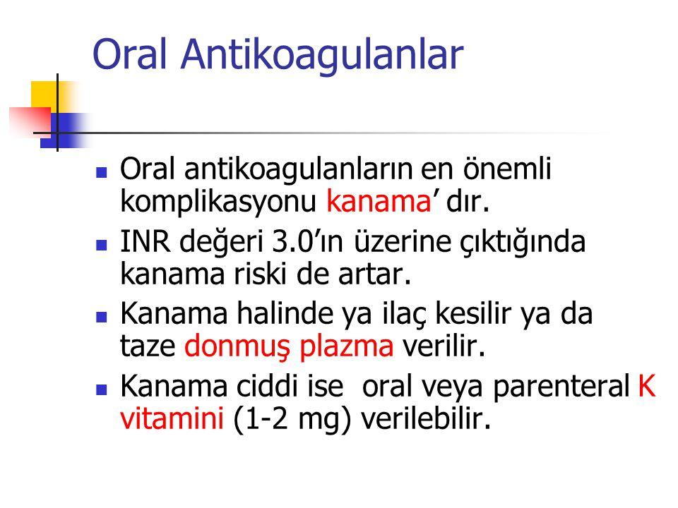 Oral Antikoagulanlar Oral antikoagulanların en önemli komplikasyonu kanama' dır.