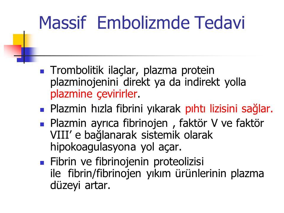 Massif Embolizmde Tedavi Trombolitik ilaçlar, plazma protein plazminojenini direkt ya da indirekt yolla plazmine çevirirler.