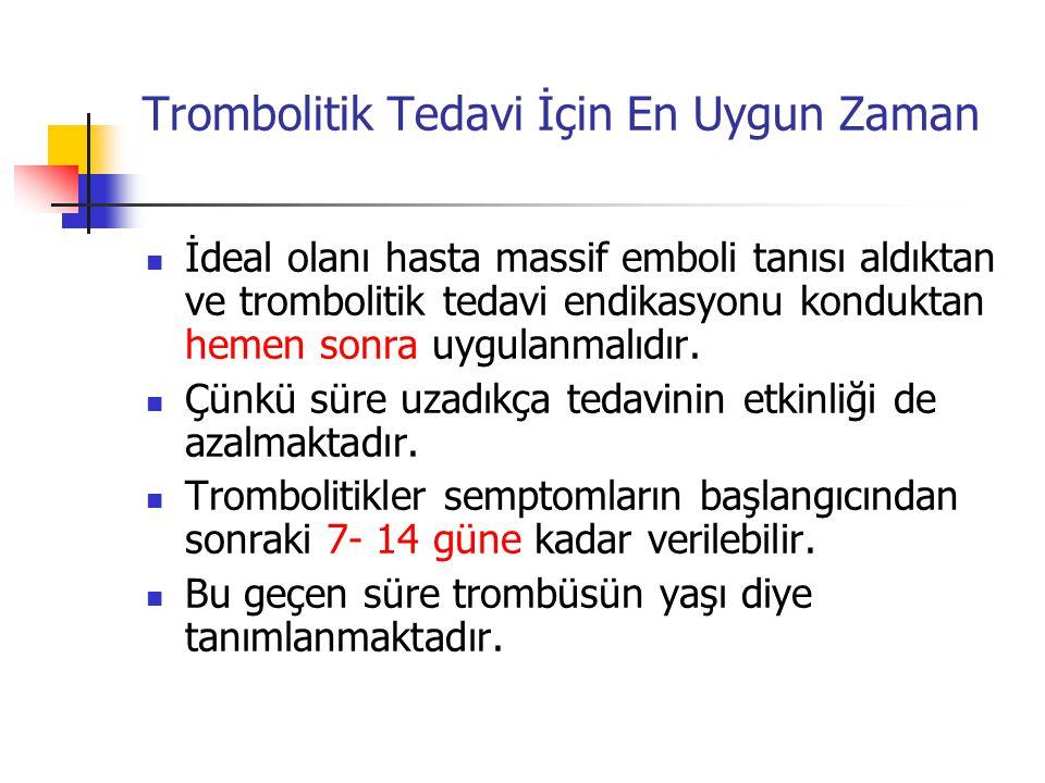 Trombolitik Tedavi İçin En Uygun Zaman İdeal olanı hasta massif emboli tanısı aldıktan ve trombolitik tedavi endikasyonu konduktan hemen sonra uygulanmalıdır.