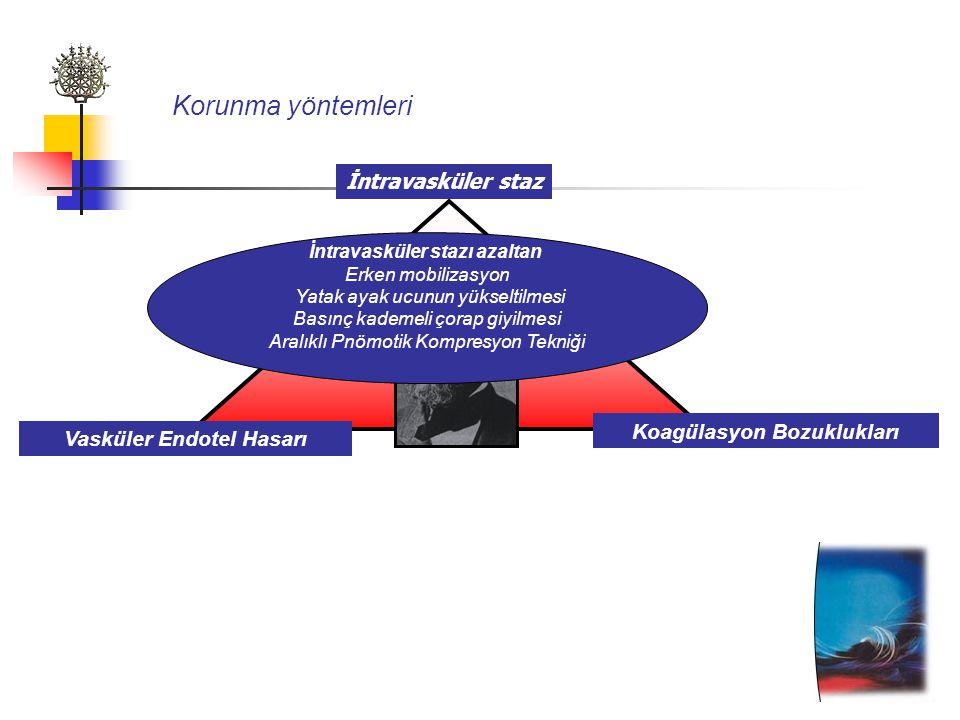 Korunma yöntemleri İntravasküler staz Vasküler Endotel Hasarı Koagülasyon Bozuklukları İntravasküler stazı azaltan Erken mobilizasyon Yatak ayak ucunun yükseltilmesi Basınç kademeli çorap giyilmesi Aralıklı Pnömotik Kompresyon Tekniği