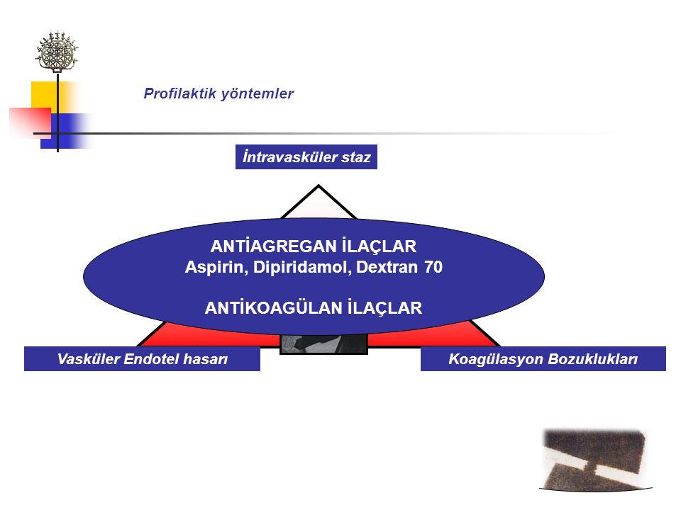 Profilaktik yöntemler,,,,,,, İntravasküler staz Vasküler Endotel hasarıKoagülasyon Bozuklukları ANTİAGREGAN İLAÇLAR Aspirin, Dipiridamol, Dextran 70 ANTİKOAGÜLAN İLAÇLAR