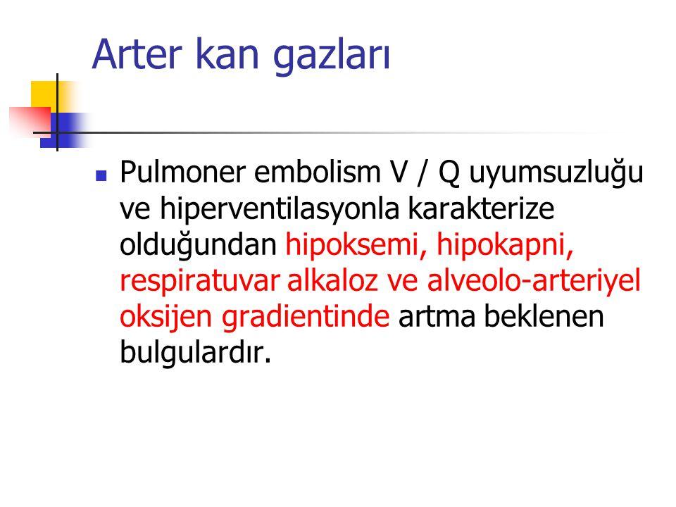Arter kan gazları Pulmoner embolism V / Q uyumsuzluğu ve hiperventilasyonla karakterize olduğundan hipoksemi, hipokapni, respiratuvar alkaloz ve alveolo-arteriyel oksijen gradientinde artma beklenen bulgulardır.